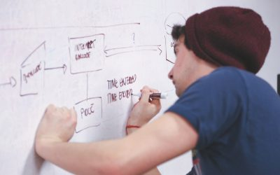 Use a Whiteboard and Stay on Track with Your Business Strategy – Pici & Pici